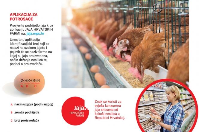 VLADA REPUBLIKE HRVATSKE Ministarstvo poljoprivrede: Kako povećati sigurnost hrane tijekom uskrsnih blagdana?